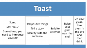 Toast pattern: Stands, tell positive things, build to a climax, raise your glass, look them in the eye and drink.